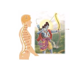 Der Ramayan im menschlichen Körper.